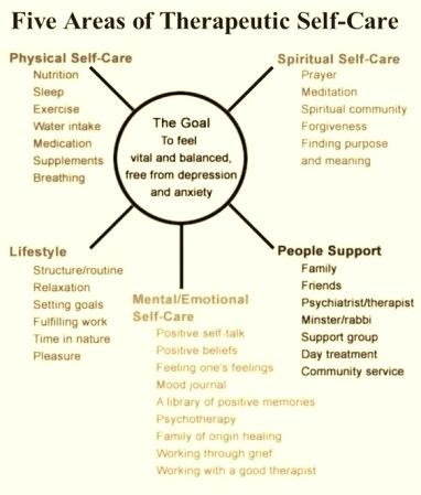 Self-Care Sunday – justmechelseab